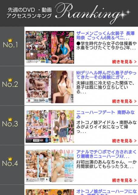 DVD・動画アクセスランキング   2週連続1位 ( ^-^)ノ∠※。.:*:・'°☆