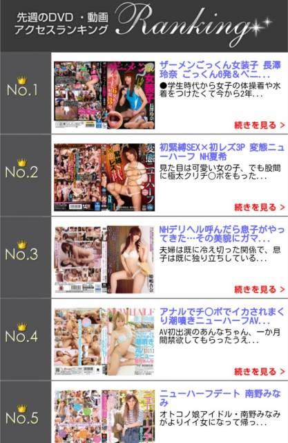 DVD・動画アクセスランキング 4週連続 1位 ( ^-^)ノ∠※。.:*:・'°☆